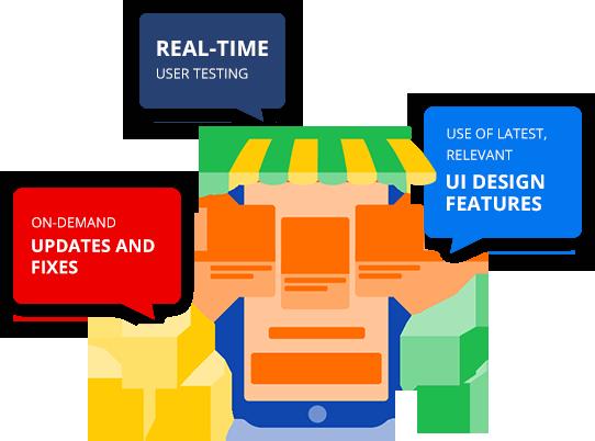 Online marketplace website